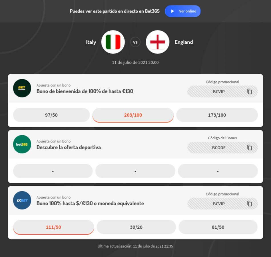 Pronóstico Final Euro 2020 / 2021